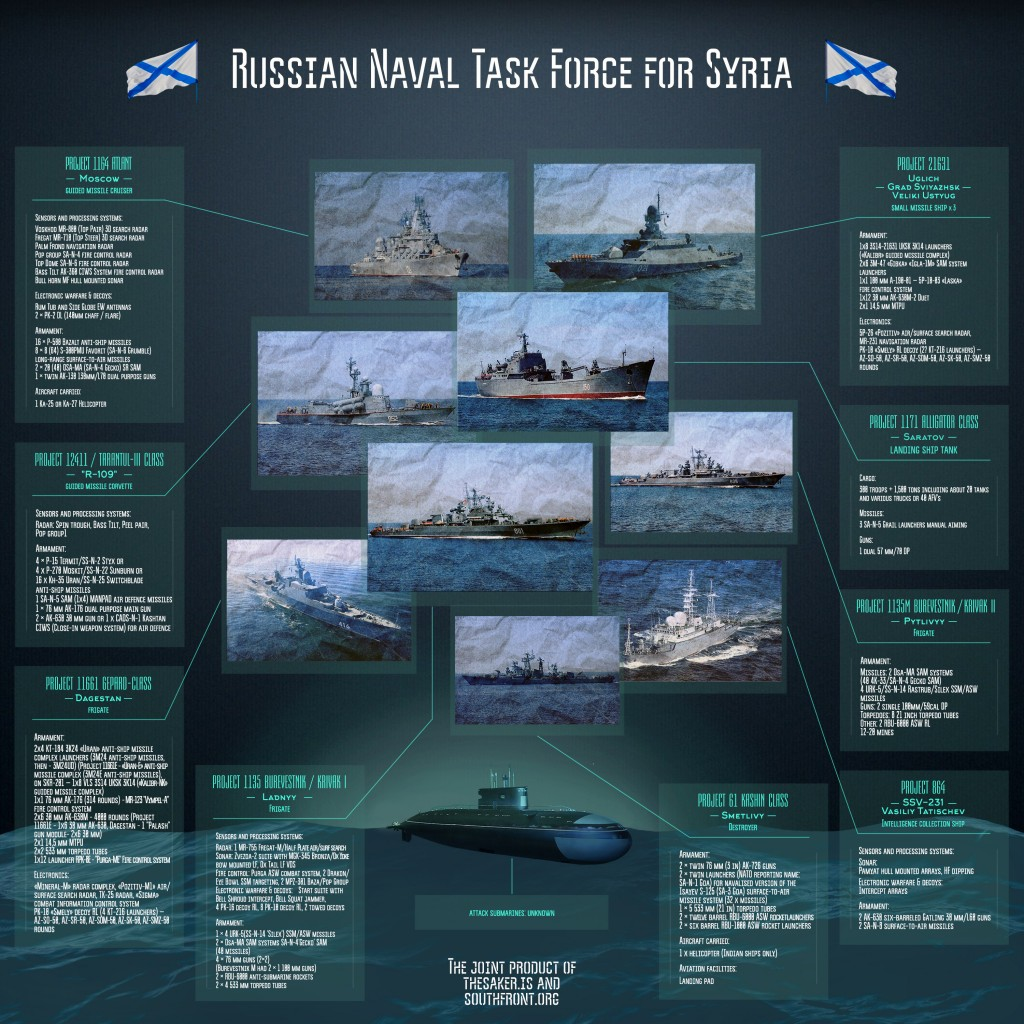 Russian-Naval-Task-Force-for-Syria
